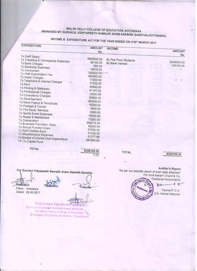 balance sheet 17 2