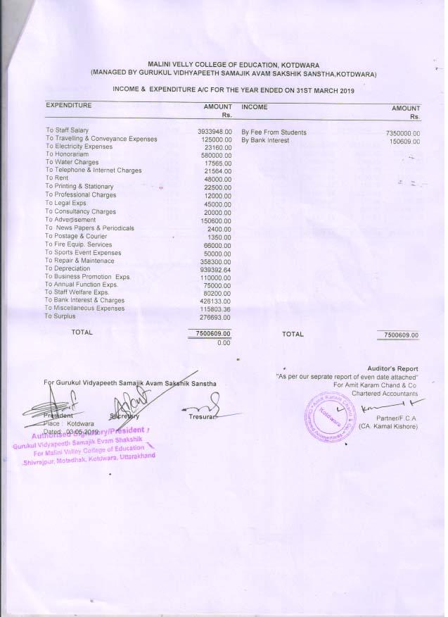 balance sheet 19 2